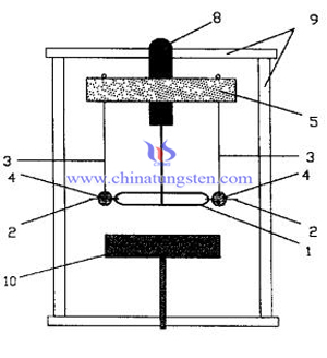 tungsten heater device