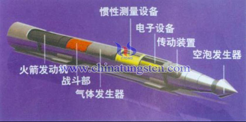 导弹结构图片