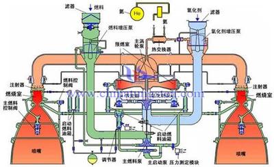航空发动机结构图