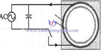 动磁压制设备图片