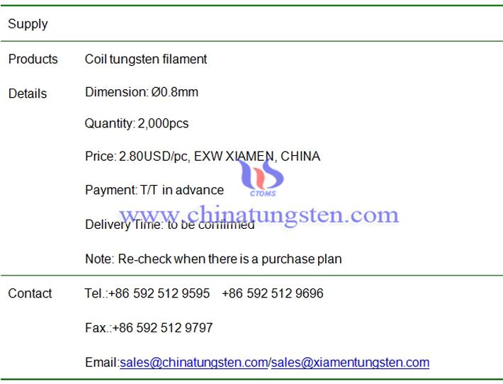 coil tungsten filament price image