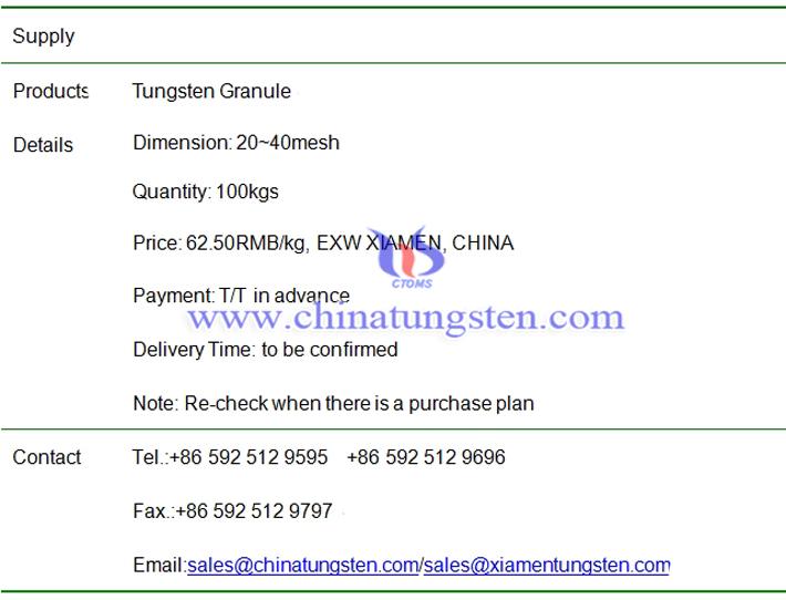 tungsten granule price image