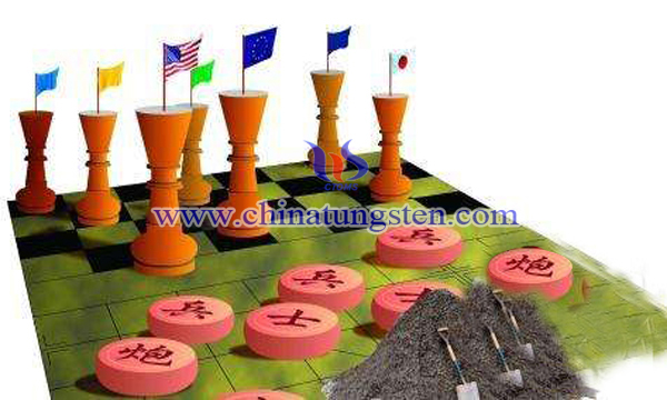 sino - US rare earth tungsten and molybdenum trade game image