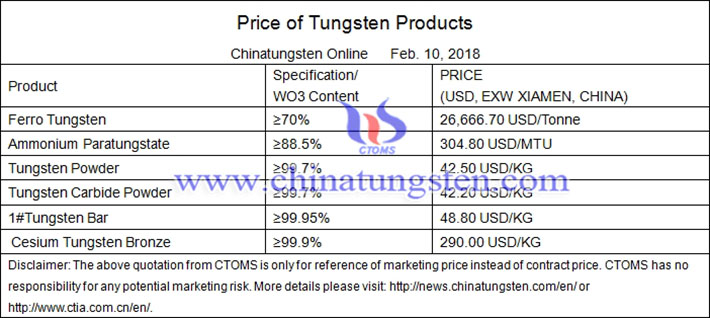 phosphotungstic acid price picture