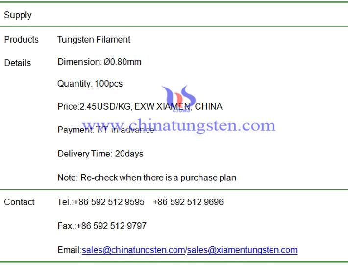 tungsten filament price image