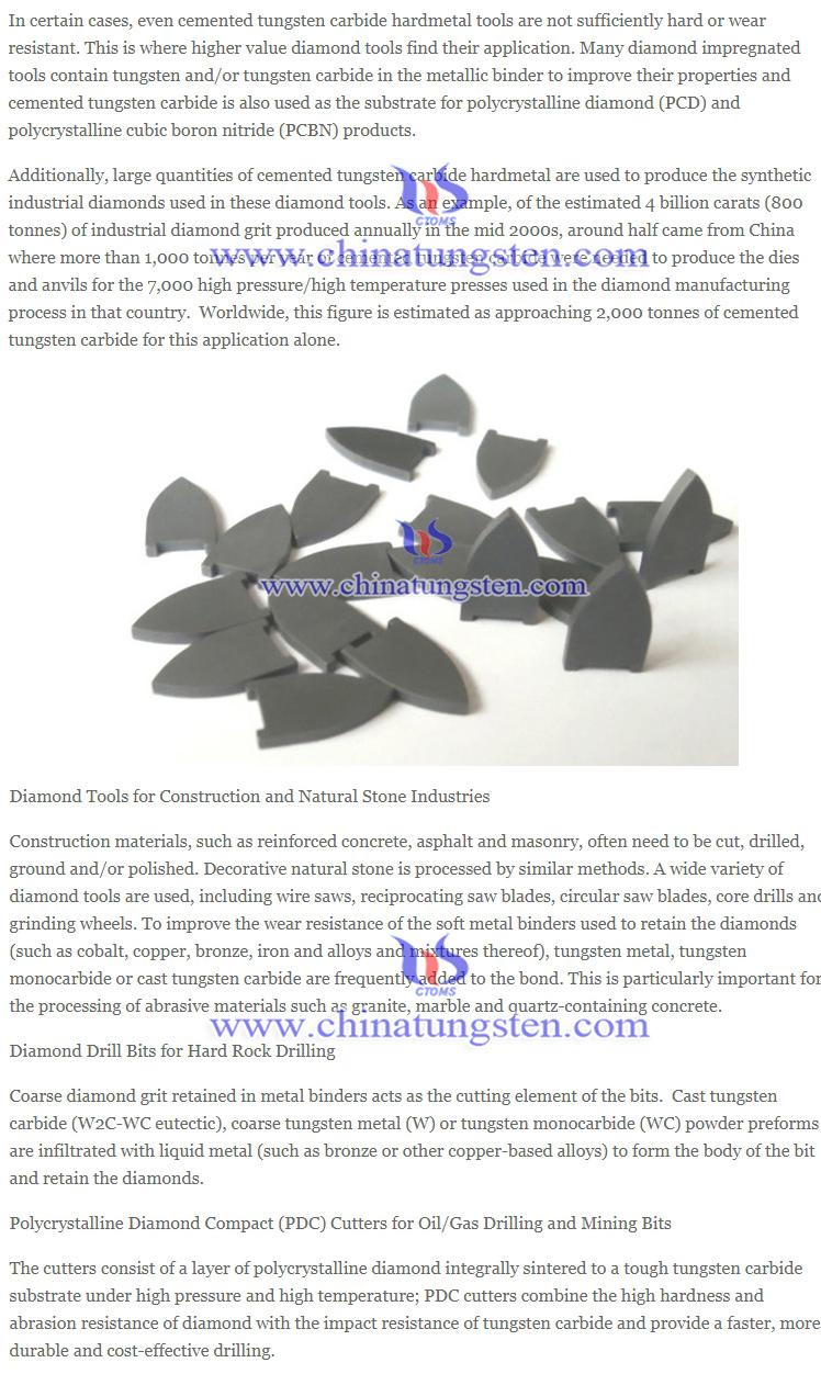 Know Tungsten] Using Cemented Tungsten Carbide Hardmetal to Produce