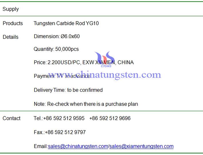 tungsten carbide rod price image