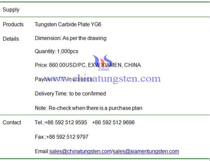 tungsten carbide plate price image