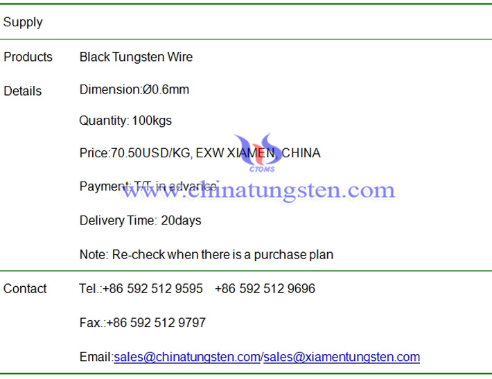 black tungsten wire price image