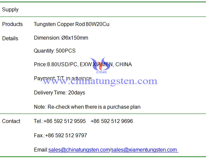 tungsten copper rod price image