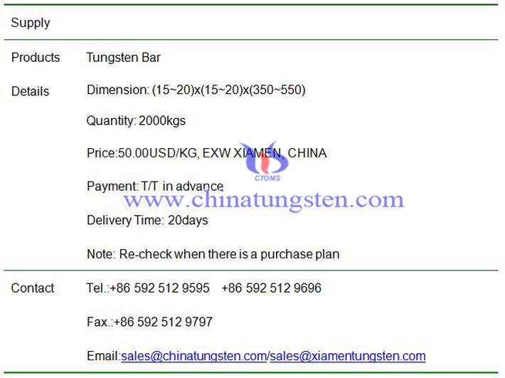 tungsten bar price image