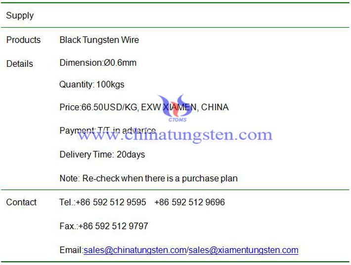 black tungsten wire price image
