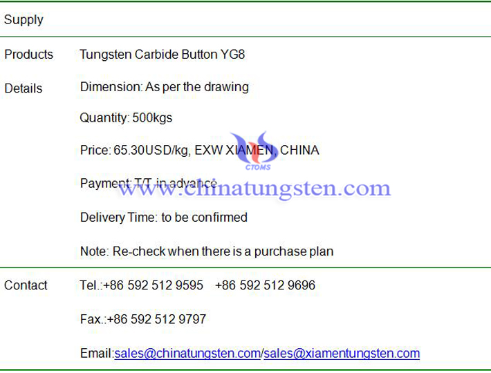 tungsten carbide button price image
