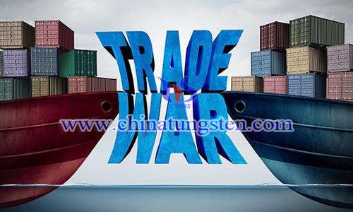 中美经贸摩擦