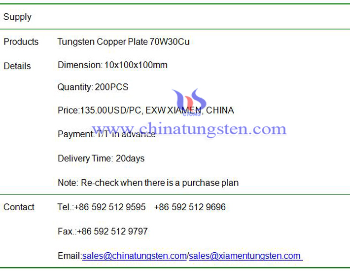 tungsten copper plate price image