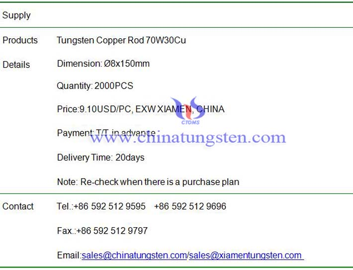 tungsten copper rod price image