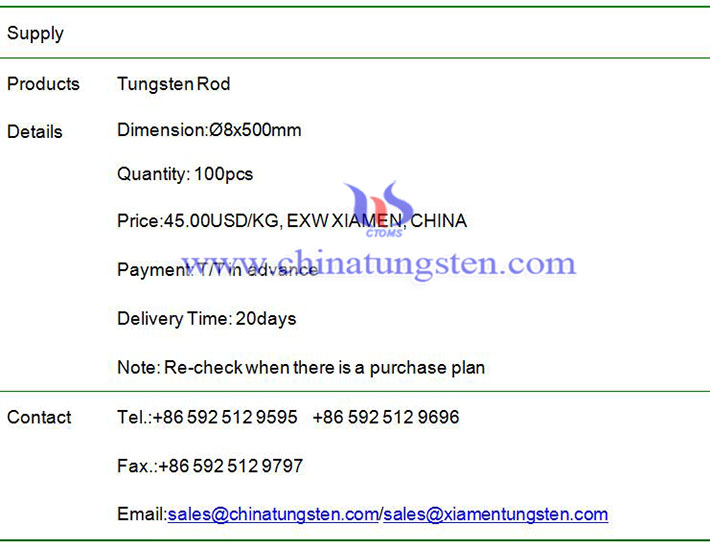 tungsten rod price image