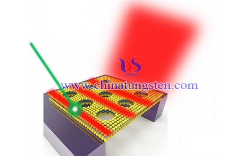 nanosized holes of tungsten disulfide layers allow some light to scatter perpendicular image