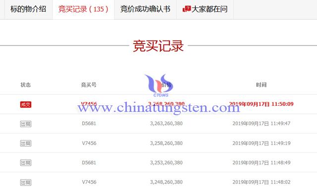 洛鉬集團32.68億拍得泛亞2.8萬噸APT,單價逾11.5萬元/噸