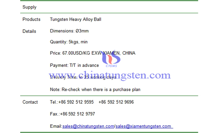 tungsten heavy alloy ball price picture