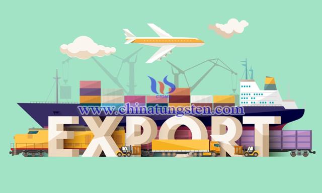 2020年出口授權管理貨物目錄-