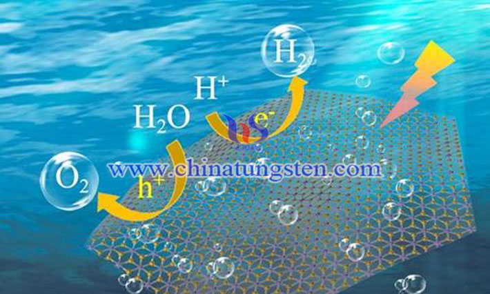 yellow tungsten oxide applied for photocatalytic water splitting picture