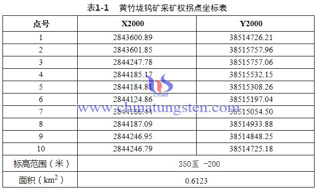 高坌黃竹壟鎢礦採礦群拐點座標表