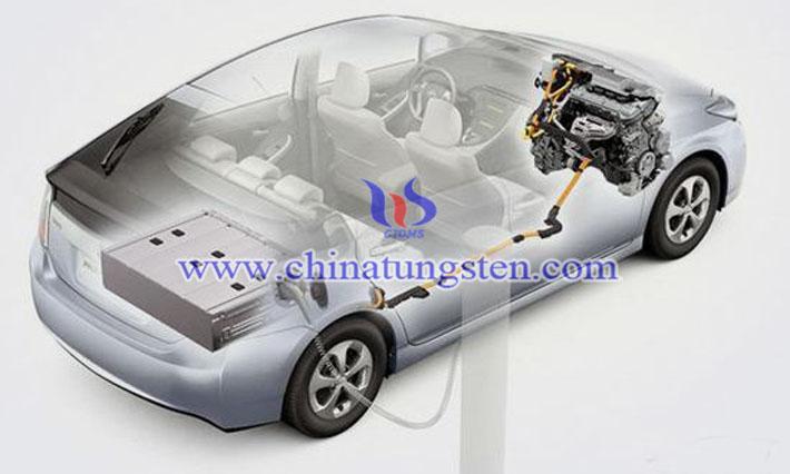 車用鋰電池圖片