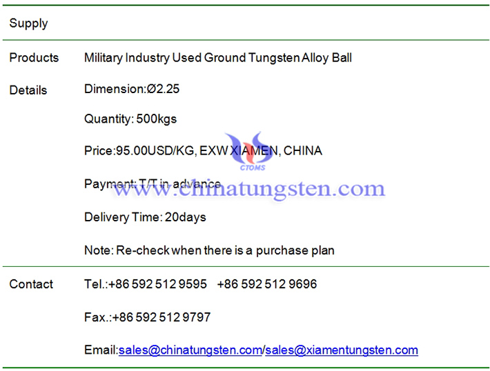 military industry used ground tungsten alloy ball price image