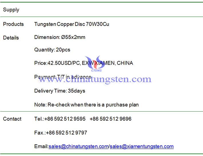 tungsten copper disc price image