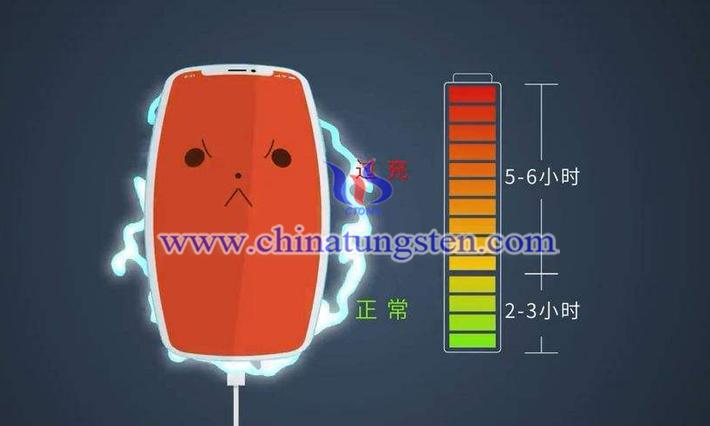 低温锂电池用二硫化钨纳米片图片
