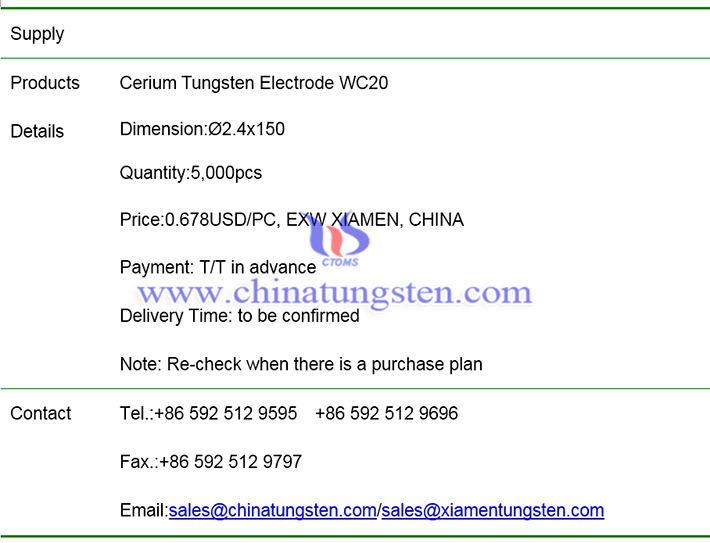 cerium tungsten electrode price image