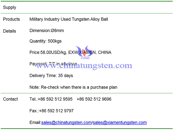 military industry used tungsten alloy ball price image