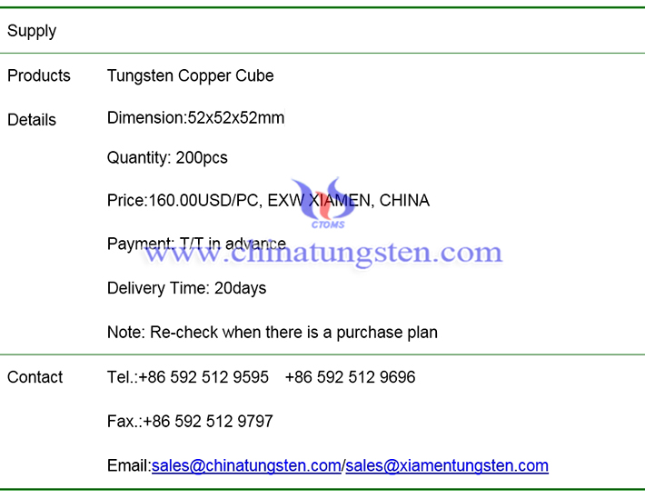 tungsten copper cube price image