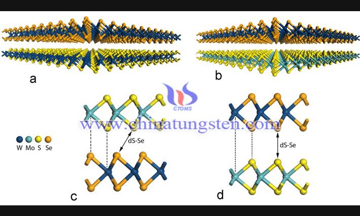 二硫化タングステン潤滑原理畫像