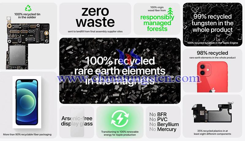 zero waste in new iPhone image