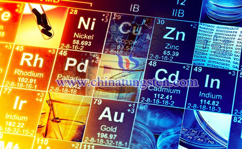 the EU critical raw materials image