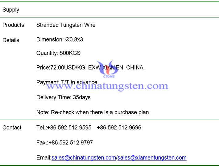 stranded tungsten wire price image