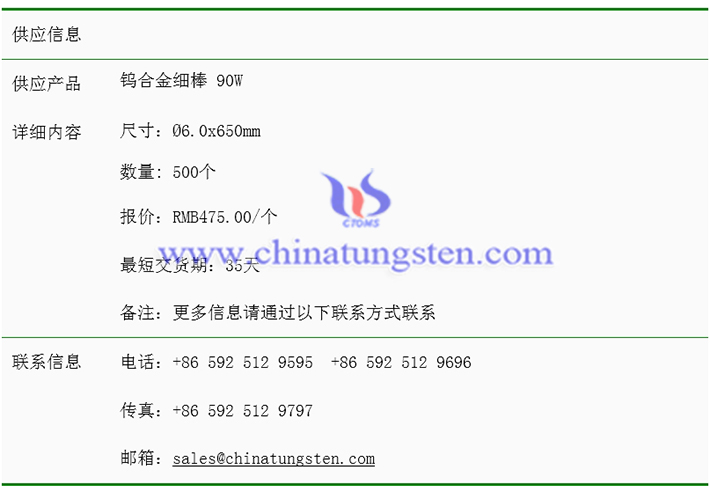 tungsten heavy alloy thin long rod price image