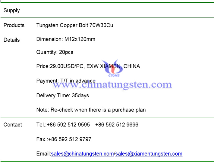 tungsten copper bolt price image