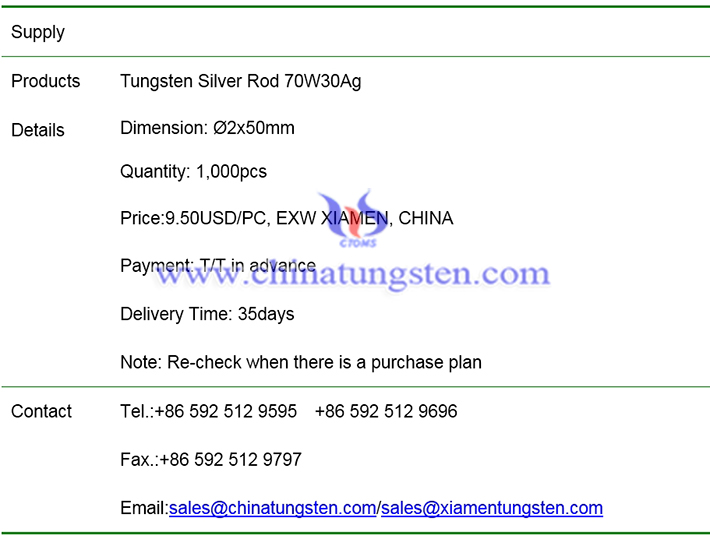 tungsten silver rod price image