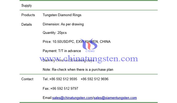 tungsten diamond rings price picture