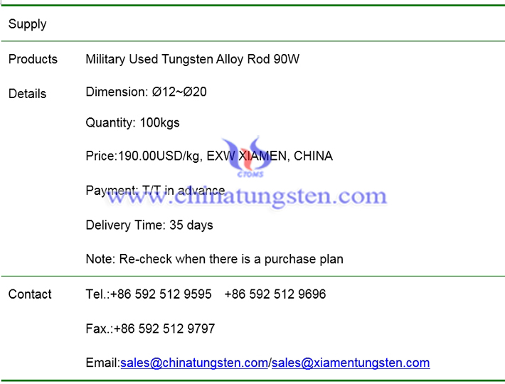 military used tungsten alloy rod price image