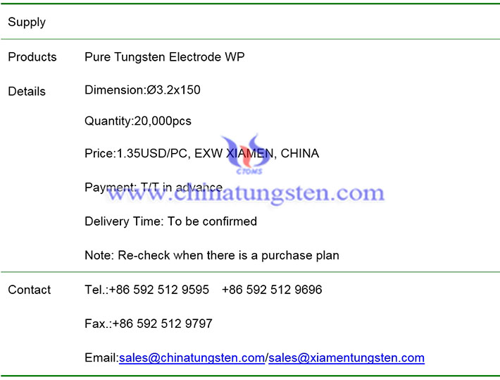 pure tungsten electrode price image
