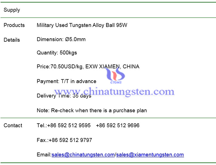 military used tungsten alloy ball price image