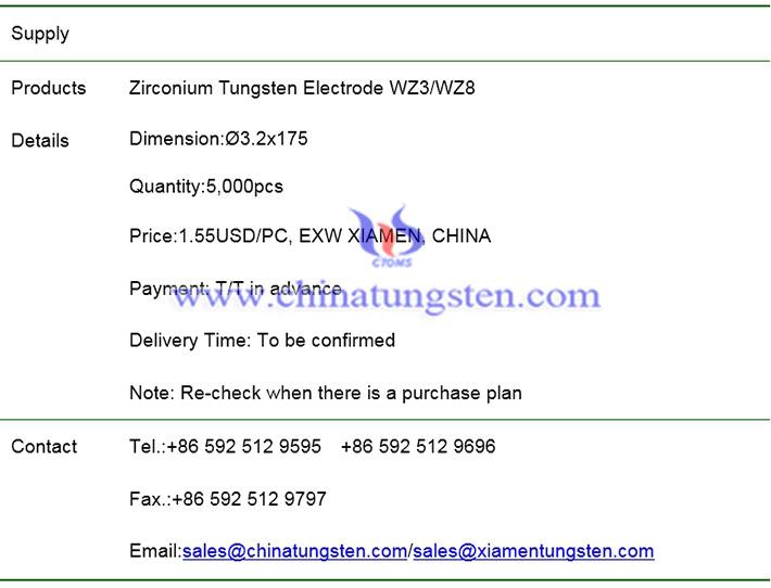 zirconium tungsten electrode price image