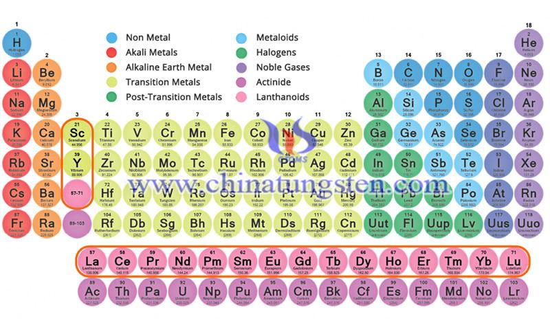 rare earth elements image