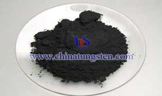 Tungsten Powder Price
