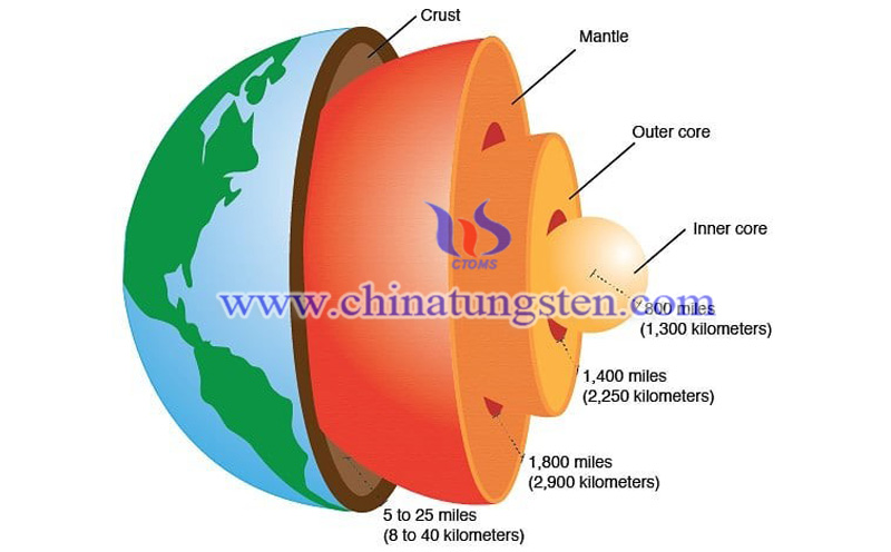 structure of earth crust to earth core image