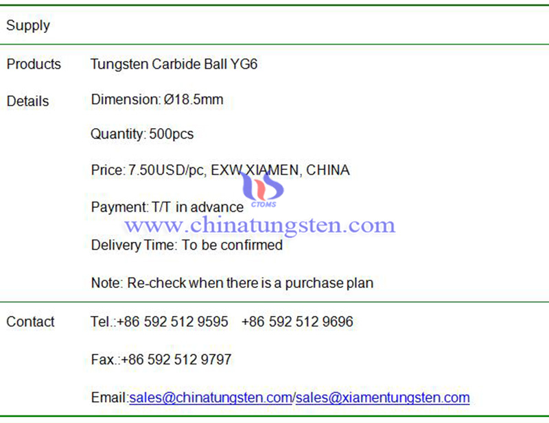 tungsten carbide ball price image